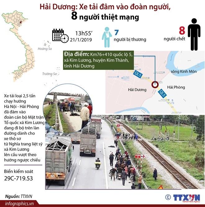 [Infographics] Vụ xe tải đâm chết 8 người ở Hải Dương diễn ra thế nào?