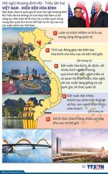 infographics thuong dinh my trieu viet nam la diem den hoa binh