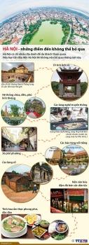 infographics ha noi nhung diem den khong the bo qua