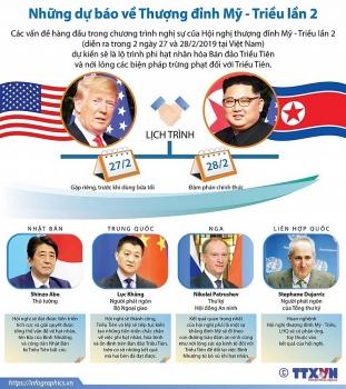 infographics nhung du bao ve thuong dinh my trieu lan hai