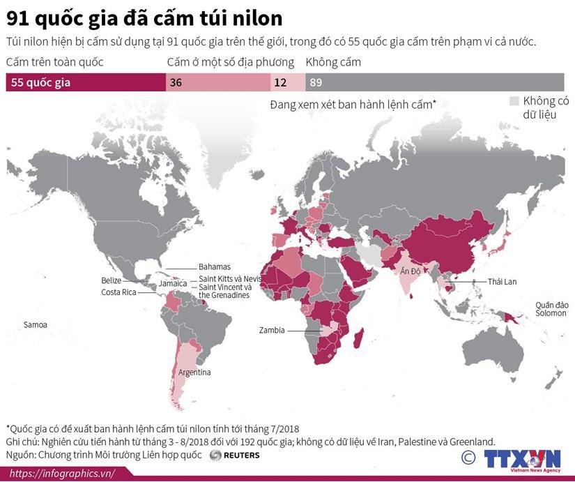 [Infographics] 91 quốc gia trên thế giới cấm sử dụng túi nilon