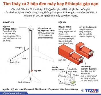 infographics tim thay ca 2 hop den may bay ethiopia gap nan