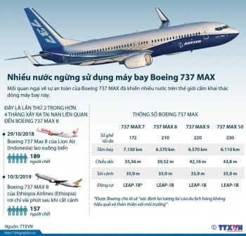 infographics nhieu nuoc ngung su dung may bay boeing 737 max