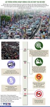 infographics lo trinh dung hoat dong cua xe may tai ha noi