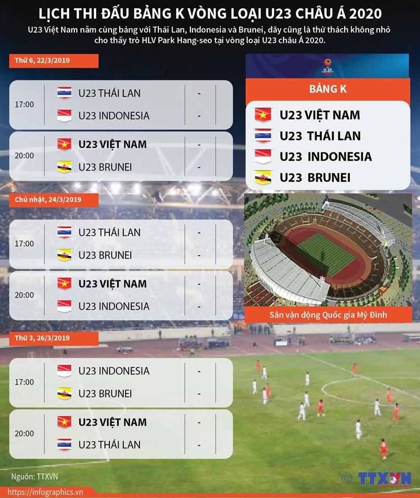 [Infographics] Lịch thi đấu bảng K vòng loại U23 châu Á 2020