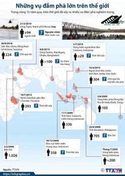infographics nhin lai nhung vu dam pha lon tren the gioi
