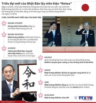 infographics cuoc chuyen giao trieu dai cua nhat ban