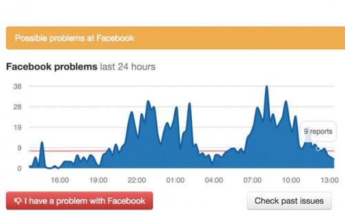 Facebook gặp lỗi 'không hiển thị khung chat'