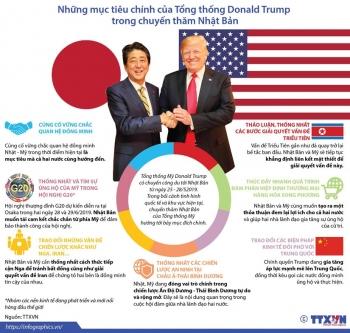 infographics muc tieu chinh cua ong trump trong chuyen tham nhat ban
