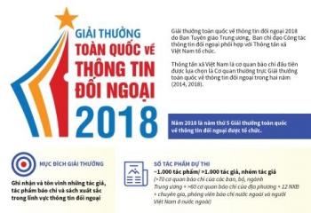1000 tac pham du giai thuong toan quoc ve thong tin doi ngoai