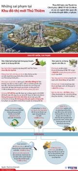 infographics nhung sai pham tai khu do thi moi thu thiem