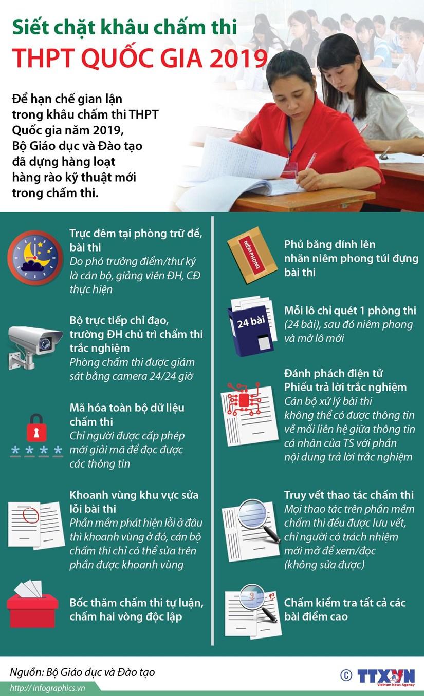 infographics siet chat khau cham thi thpt quoc gia 2019