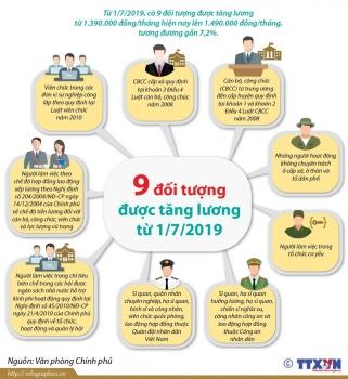 infographics 9 doi tuong duoc tang luong tu ngay 17