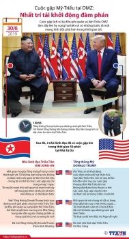 infographics cuoc gap my trieu tai dmz se tai khoi dong dam phan