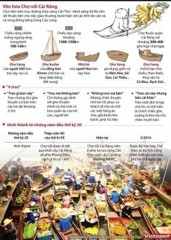 infographics cho noi cai rang di san van hoa phi vat the quoc gia