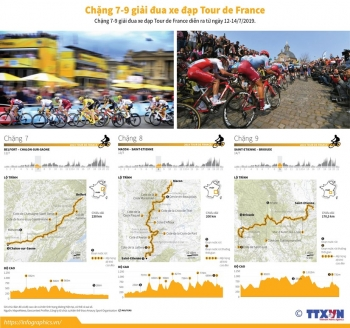 infographics chang 7 9 chang dua xe dap tour de france