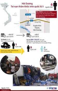 infographics tai nan tham khoc tai hai duong lam 6 nguoi tu vong