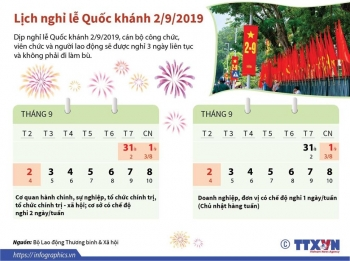 infographics lich nghi le quoc khanh 29 cho nguoi lao dong ca nuoc