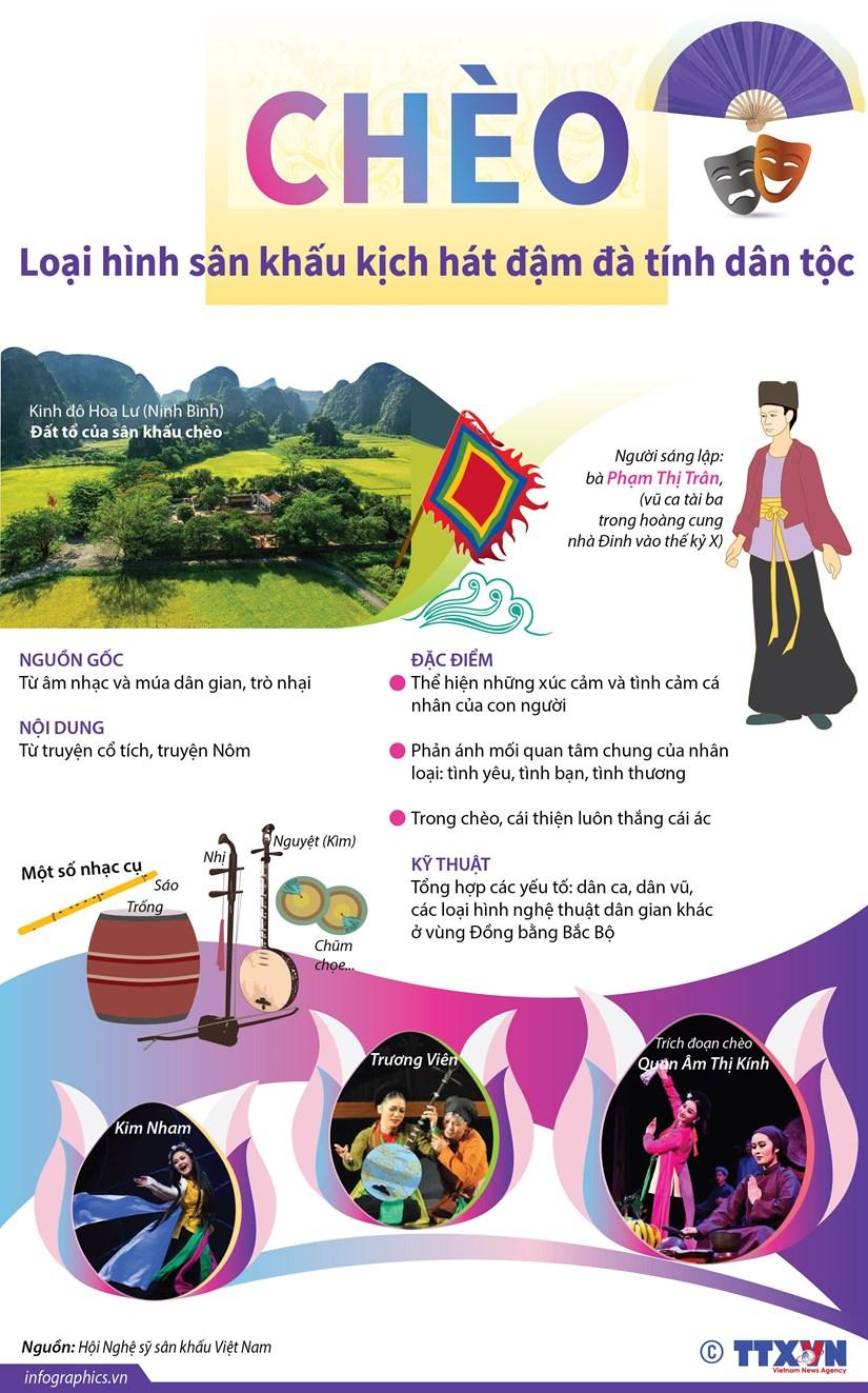 [Infographics] Chèo - loại hình sân khấu kịch hát đậm đà tính dân tộc