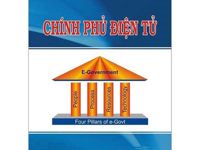 sua quyet dinh thanh lap ubqg ve chinh phu dien tu