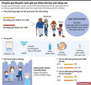 infographics khuyen cao cach giu suc khoe khi nong do bui min tang