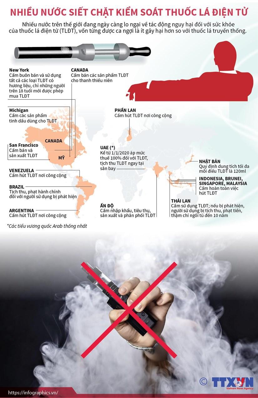 infographics nhieu quoc gia siet chat kiem soat thuoc la dien tu