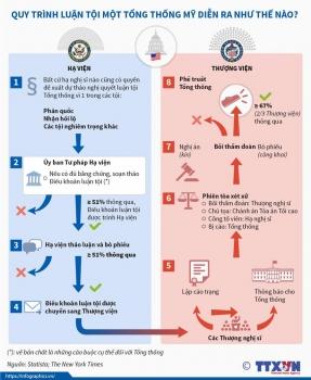 infographics quy trinh luan toi tong thong my dien ra nhu the nao