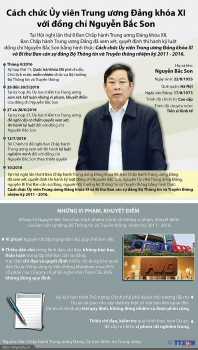 infographics cach chuc uy vien tw dang voi ong nguyen bac son