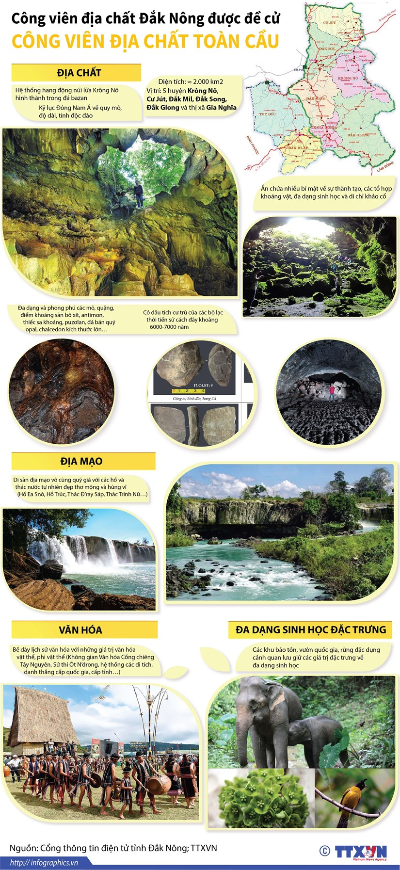 Công viên địa chất Đắk Nông được đề cử công viên địa chất toàn cầu
