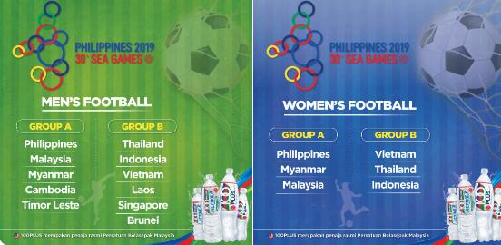 Bóng đá SEA Games 30: Bóng đá nam và nữ Việt Nam đều chung bảng với Thái Lan, Indonesia