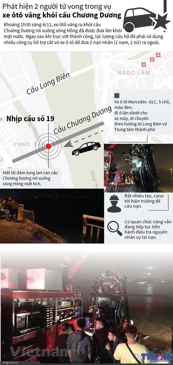 infographics toan canh vu xe mercedes vang khoi cau chuong duong