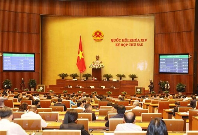 Quốc hội biểu quyết hai nghị quyết và thảo luận bốn dự án Luật