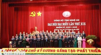 be mac dai hoi dang bo tinh nghe an lan thu xix nhiem ky 2020 2025