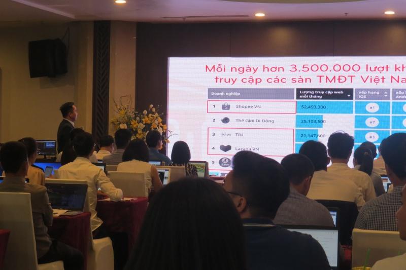 Thanh Hóa: Ứng dụng thương mại điện tử vào hoạt động của doanh nghiệp