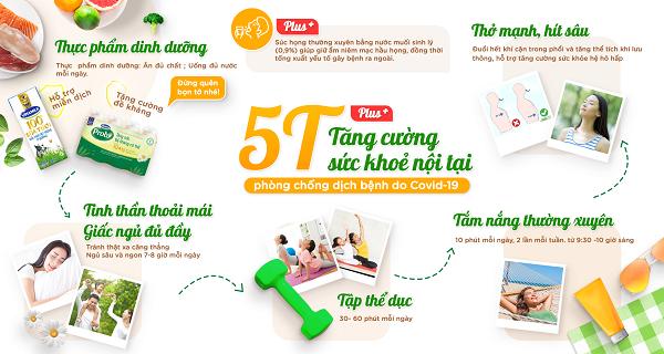 """Thuộc """"nằm lòng"""" công thức 5T+ để tăng cường sức khỏe cho cả gia đình"""