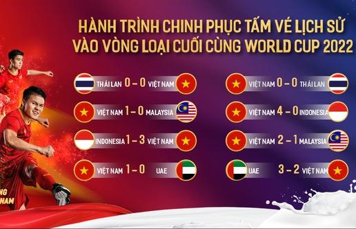 tuyen viet thang tien vong loai cuoi cung world cup hanh trinh gian nan nhung dang gia
