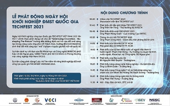 phat dong ngay hoi khoi nghiep sang tao quoc gia techfest 2021