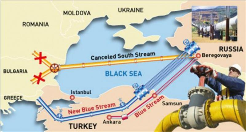 Nhiều tín hiệu Thổ đang xích lại gần Nga