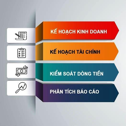 Trọn bộ 4 kỹ năng quản trị tài chính hiệu quả 2021