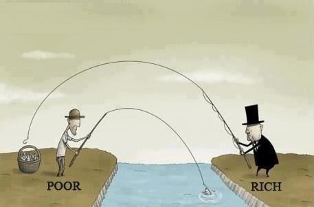 Sự khác biệt giữa các quốc gia giàu và nghèo