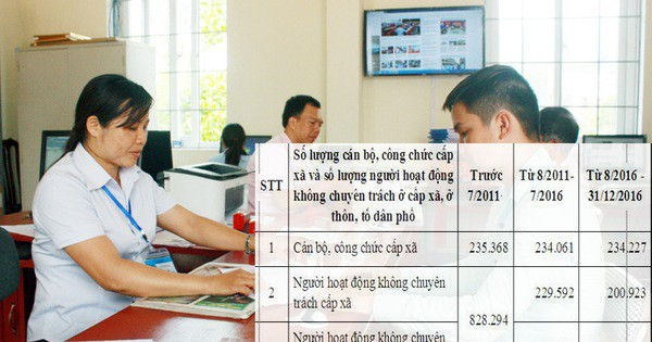 Cần minh bạch chính sách tiền lương