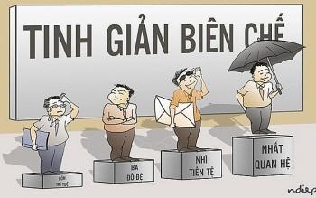 tinh gian bo may hanh chinh cong p10