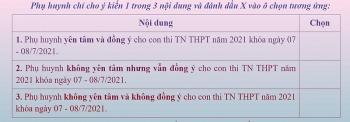 so gd dt tphcm tham do thi hay khong