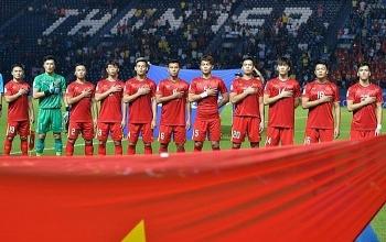 """Vòng chung kết U23 châu Á 2020: Kịch bản nào để U23 Việt Nam """"bước tiếp""""?"""