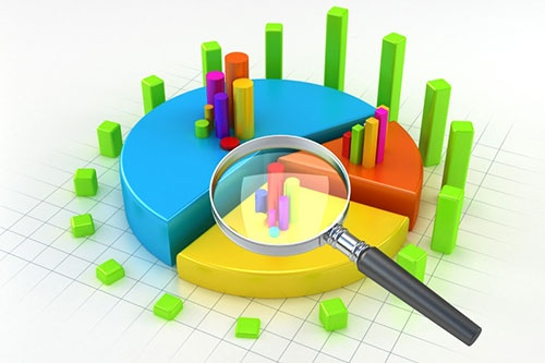 Quy định mới về xác định thị trường liên quan và thị phần