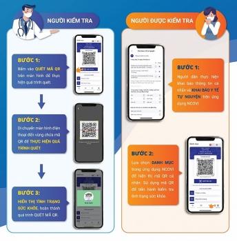 Hỗ trợ kiểm tra nhanh sức khỏe qua quét mã QR trên ứng dụng NCOVI
