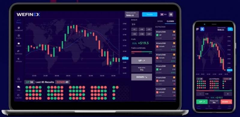 Giao dịch tài sản số tăng nhanh trên Wefinex