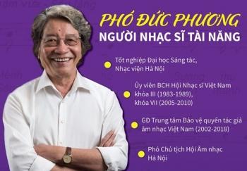 nhac sy pho duc phuong dong song da ngung chay