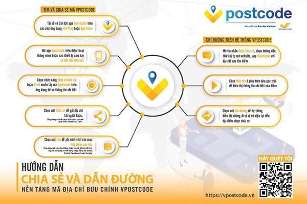 Mã địa chỉ bưu chính Vpostcode giúp hỗ trợ cứu trợ người dân vùng chịu lũ nhanh hơn