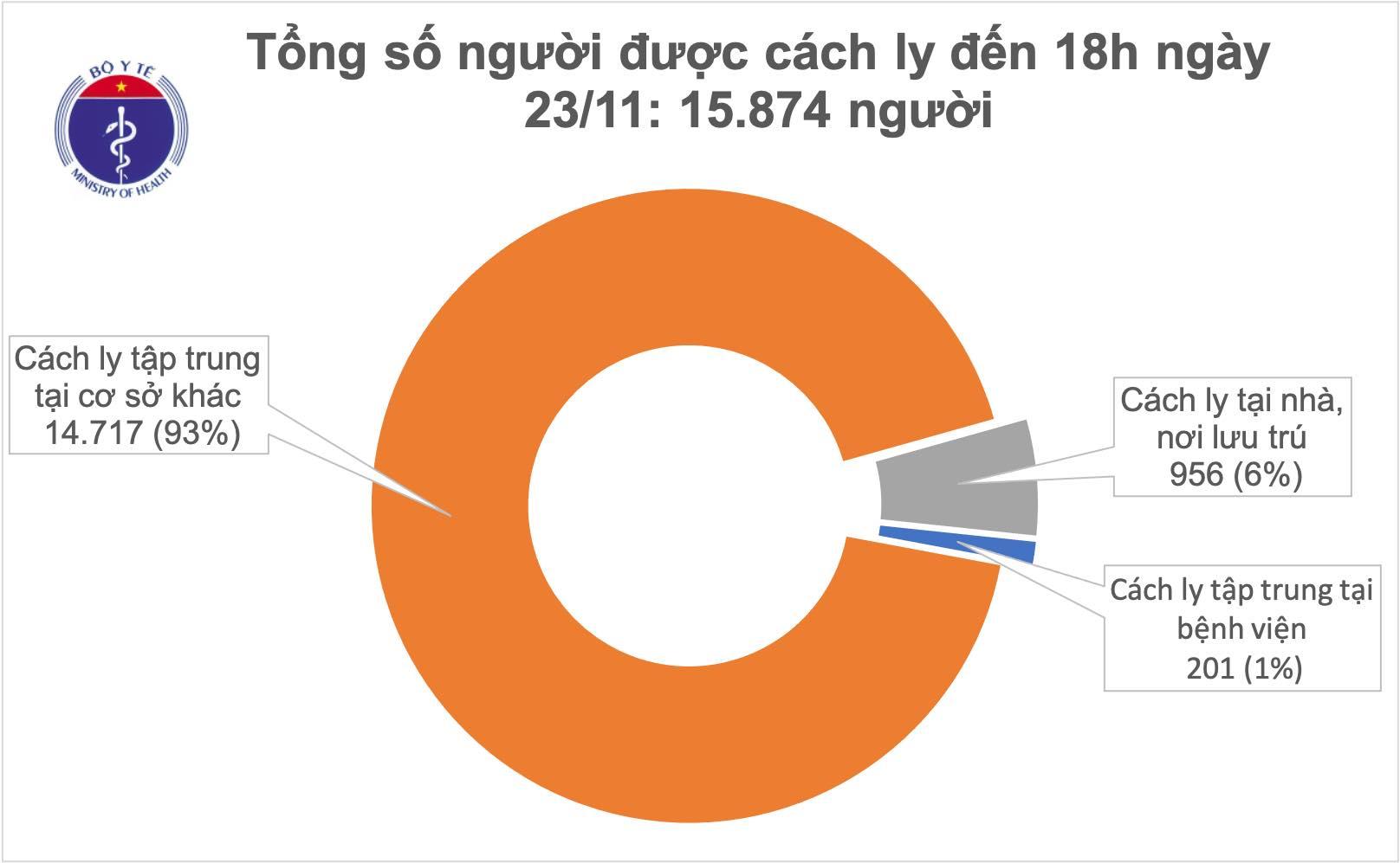 Thêm 5 ca mắc COVID-19 mới được cách ly ngay tại Hà Nội và Thành phố Hồ Chí Minh